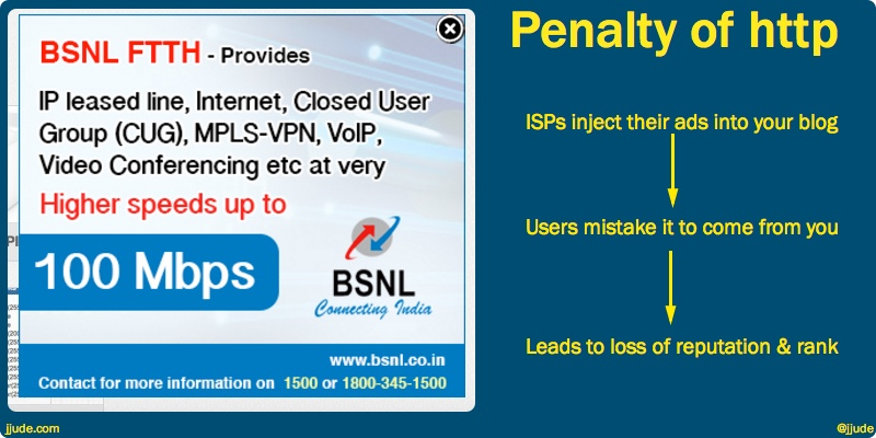 penalty of http