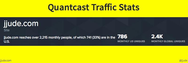 Qunatcast Stat
