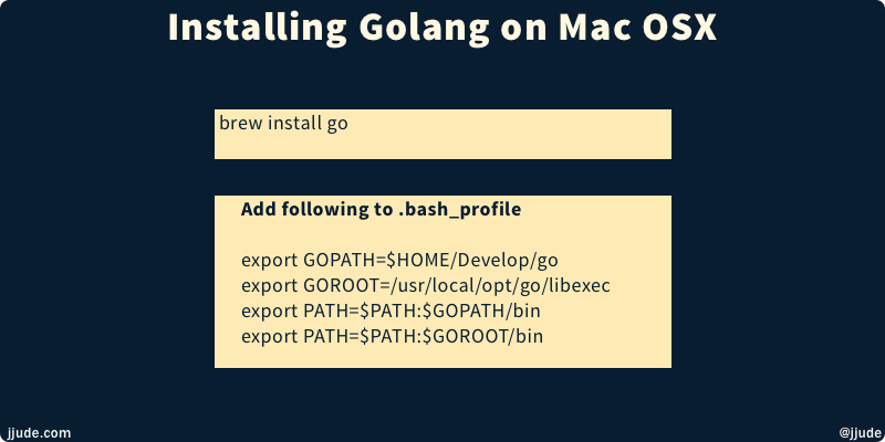 Installing golang on MacOSX