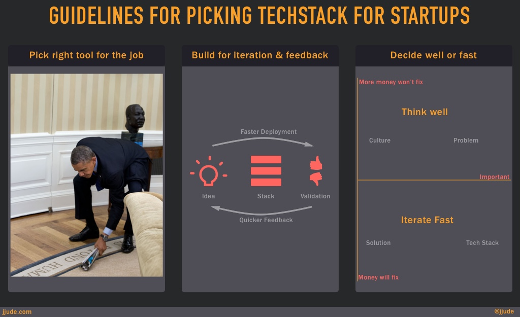 Guidelines for choosing tech stack for startups